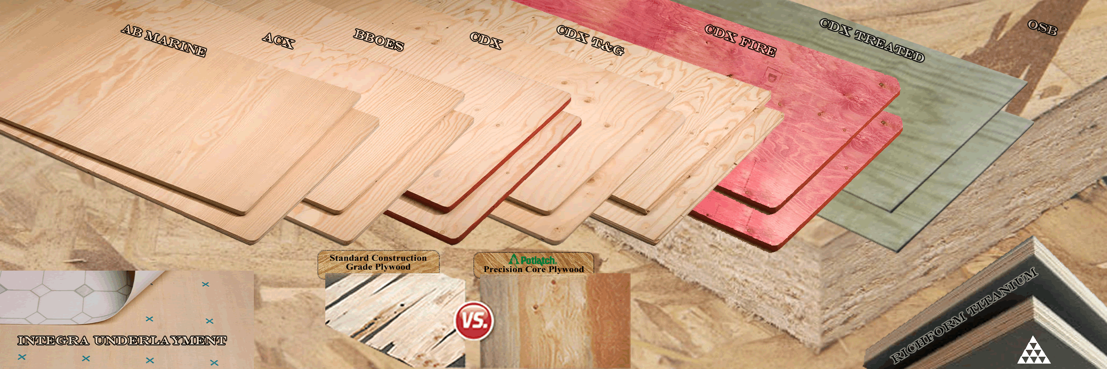 osb background with images of different plywood types